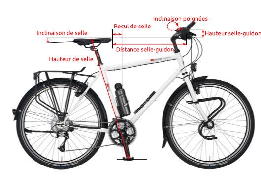 réglage des vélos
